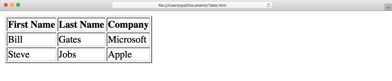 Creating a Table in an HTML Document