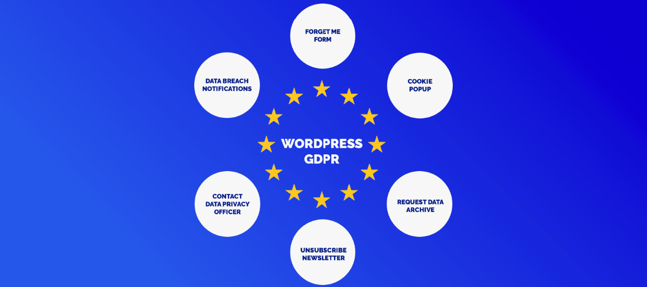 WordPress GDPR WordPress plugin web banner.